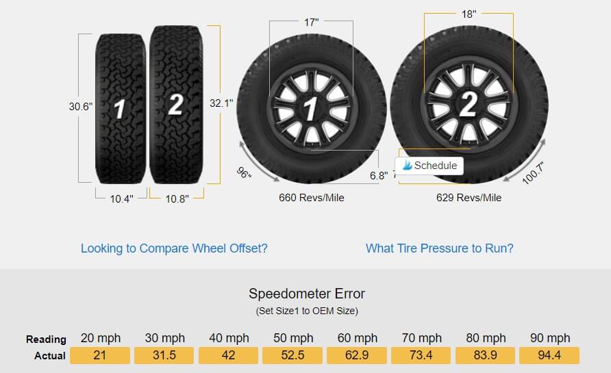 Tire size comparison stock vs 32 inch tires